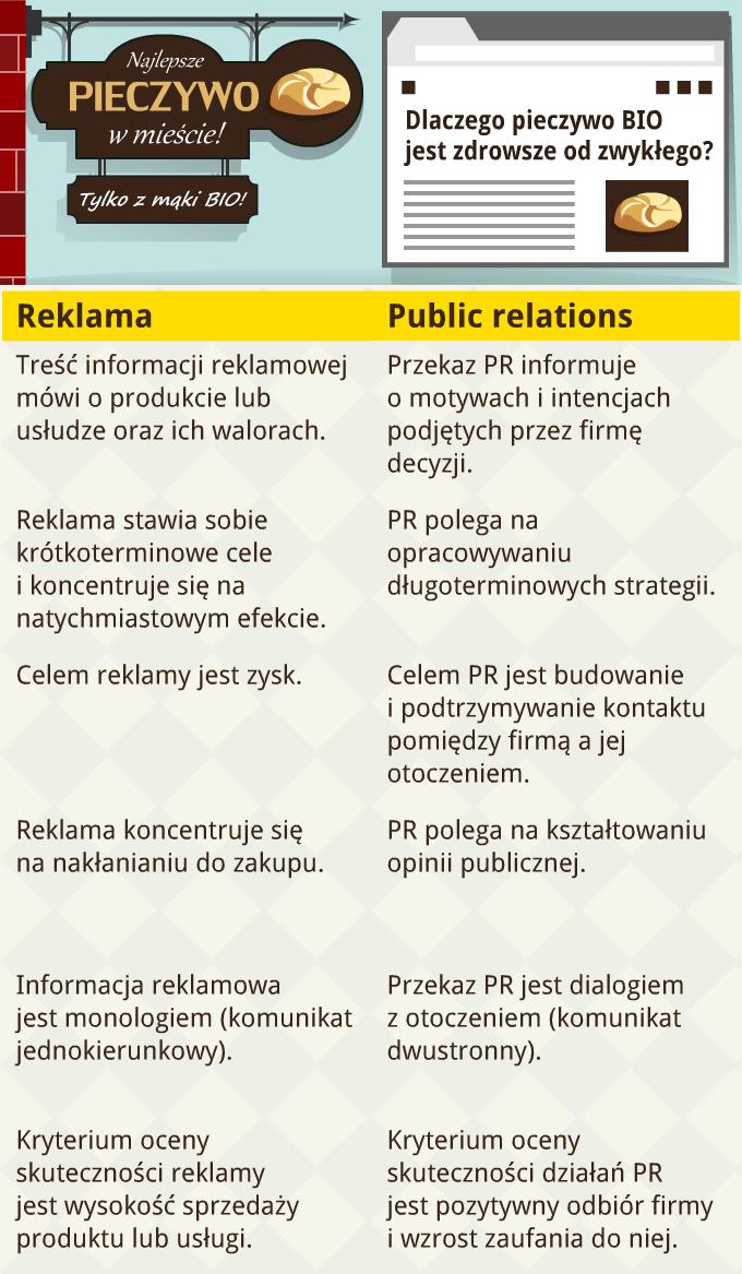 pr_reklama