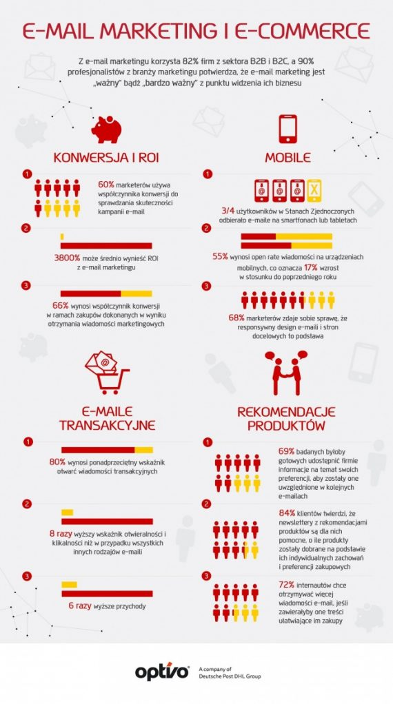 infografika-email-marketing